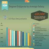 salary_infographic